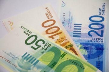 Cost of Registering a Trademark in Israel